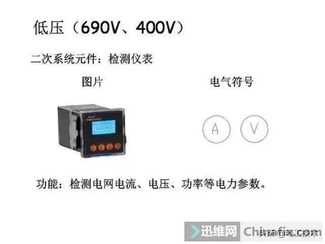 超详细低压配电系统,全套电气元器件及电气符号,值得收藏-33.jpg