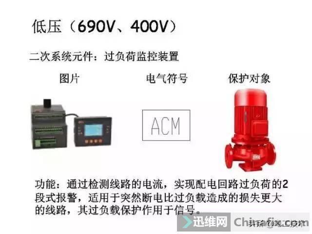 超详细低压配电系统,全套电气元器件及电气符号,值得收藏-29.jpg
