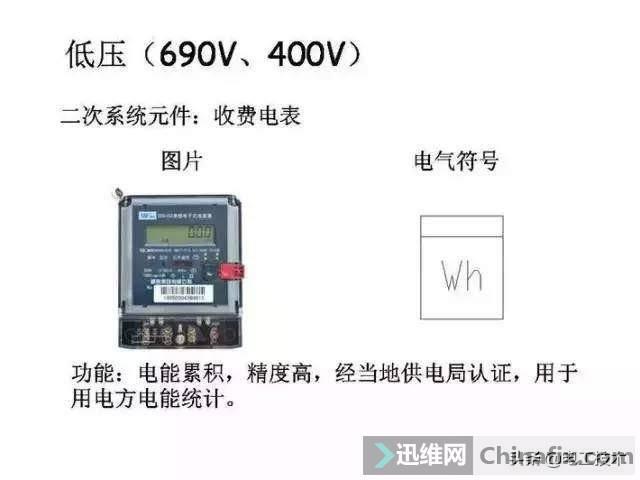 超详细低压配电系统,全套电气元器件及电气符号,值得收藏-31.jpg