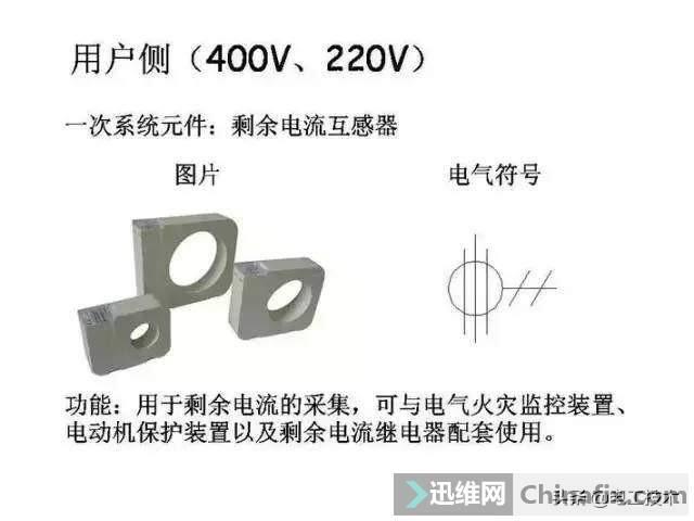 超详细低压配电系统,全套电气元器件及电气符号,值得收藏-40.jpg