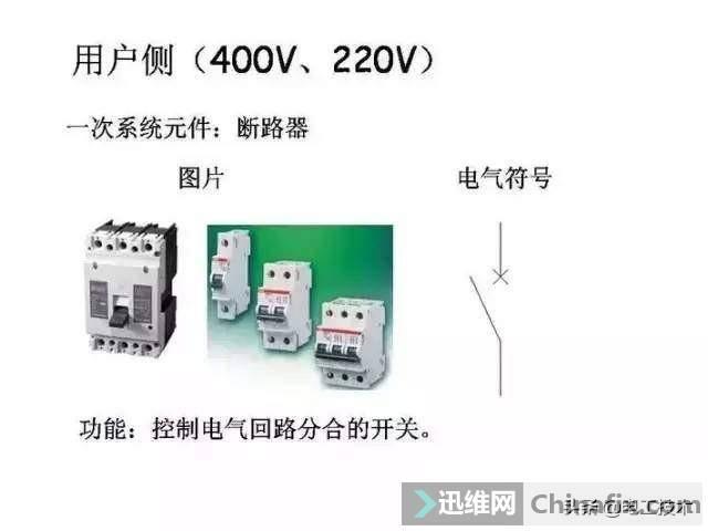 超详细低压配电系统,全套电气元器件及电气符号,值得收藏-36.jpg