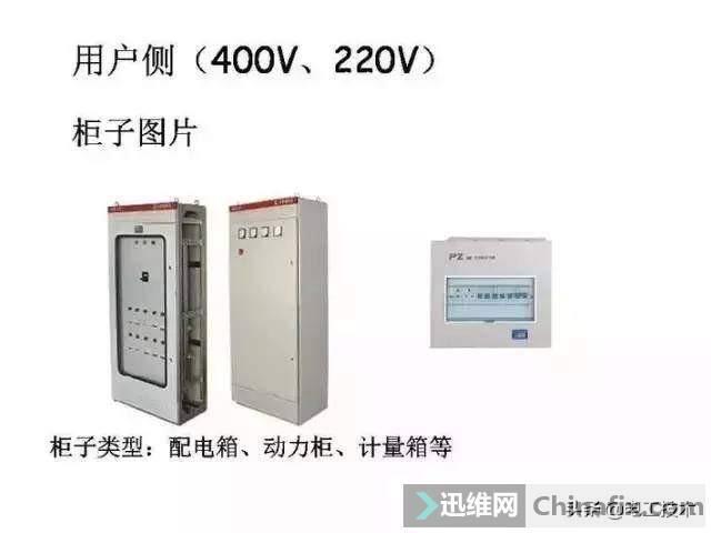 超详细低压配电系统,全套电气元器件及电气符号,值得收藏-35.jpg