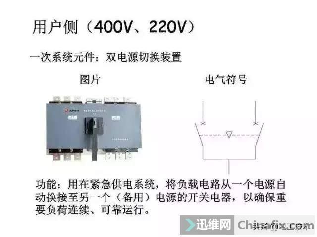 超详细低压配电系统,全套电气元器件及电气符号,值得收藏-37.jpg