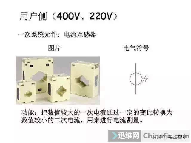超详细低压配电系统,全套电气元器件及电气符号,值得收藏-39.jpg