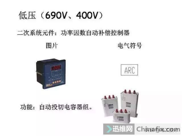 超详细低压配电系统,全套电气元器件及电气符号,值得收藏-34.jpg