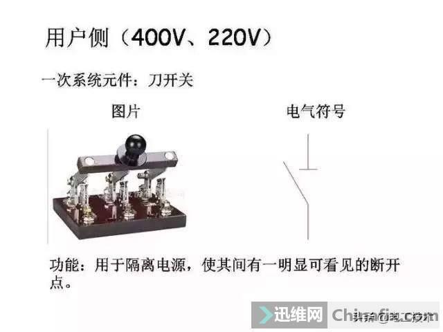 超详细低压配电系统,全套电气元器件及电气符号,值得收藏-38.jpg