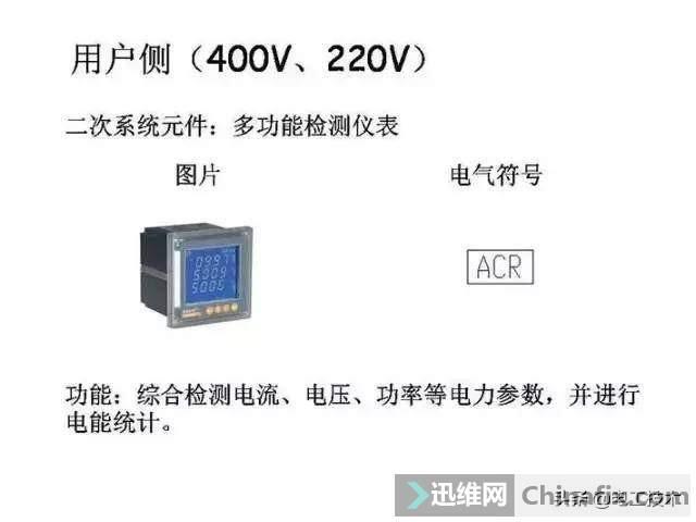 超详细低压配电系统,全套电气元器件及电气符号,值得收藏-42.jpg