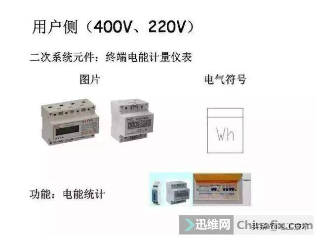 超详细低压配电系统,全套电气元器件及电气符号,值得收藏-43.jpg