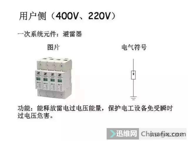 超详细低压配电系统,全套电气元器件及电气符号,值得收藏-41.jpg