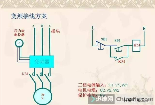 一文搞定变频器:变频器的安装、原理、接线、维护及问题处理-11.jpg