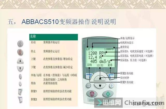 一文搞定变频器:变频器的安装、原理、接线、维护及问题处理-15.jpg