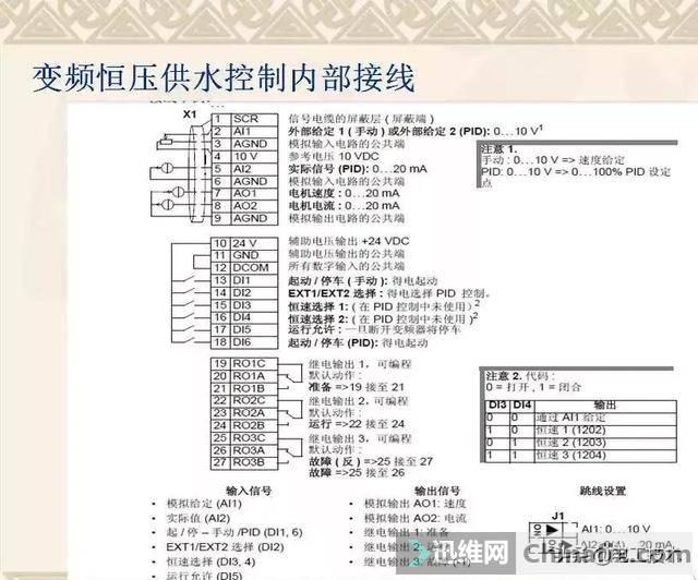 一文搞定变频器:变频器的安装、原理、接线、维护及问题处理-12.jpg