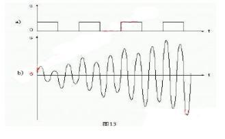 谐振回路的工作原理-1.jpg