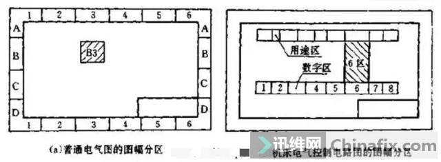 电气制图的一般规则-5.jpg