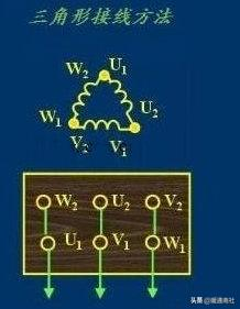 三相电动机三角形接法与星形接法的分别-3.jpg