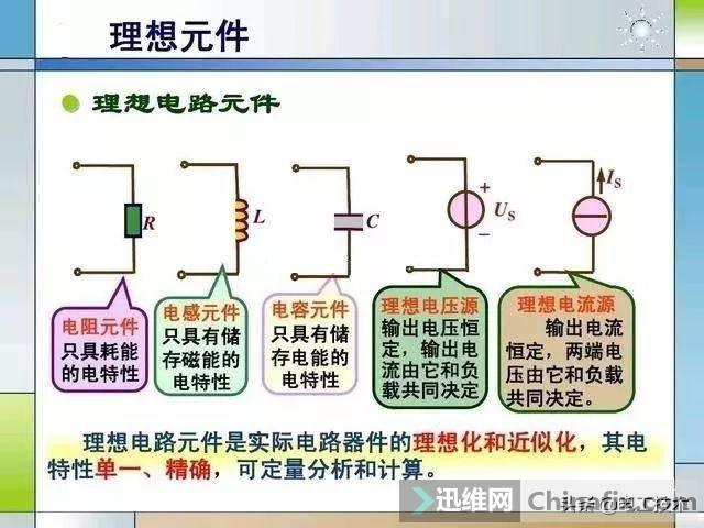 39个电工专业术语解释!这才是电工入门的干货-2.jpg