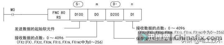 老电工实例讲解三菱PLC如何通过RS485控制变频器,太实用了-6.jpg