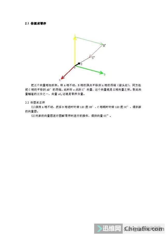 正序负序零序的理解-3.jpg