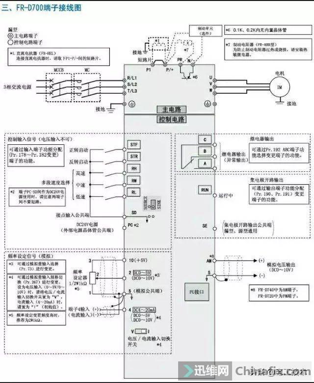 变频器外部接线大全,全是实物接线图,值得收藏-14.jpg