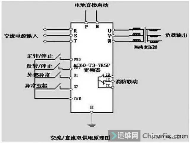 变频器外部接线大全,全是实物接线图,值得收藏-16.jpg