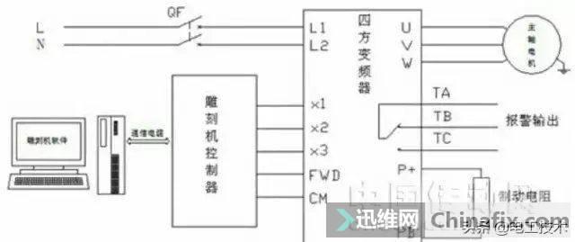变频器外部接线大全,全是实物接线图,值得收藏-15.jpg