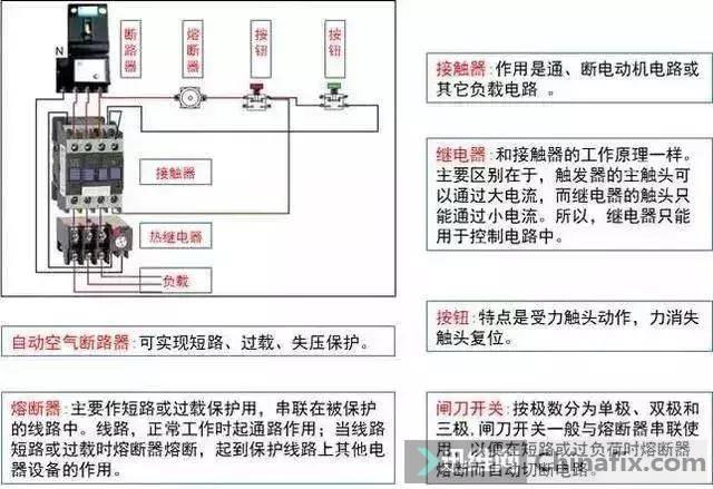 超丰富的强弱电基础知识(附各种图形符号)-6.jpg