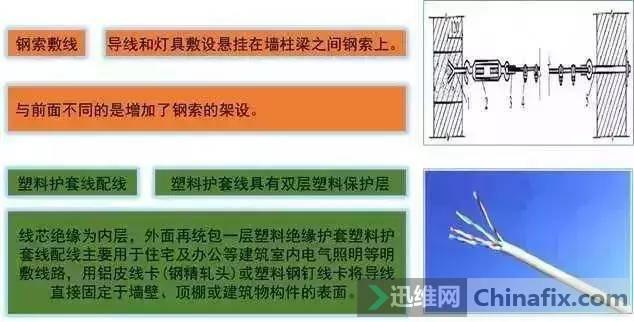 超丰富的强弱电基础知识(附各种图形符号)-11.jpg
