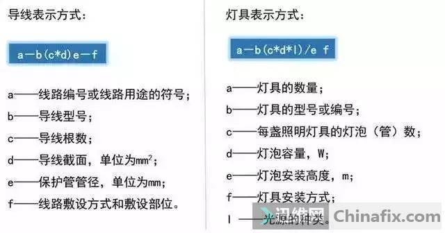 超丰富的强弱电基础知识(附各种图形符号)-13.jpg