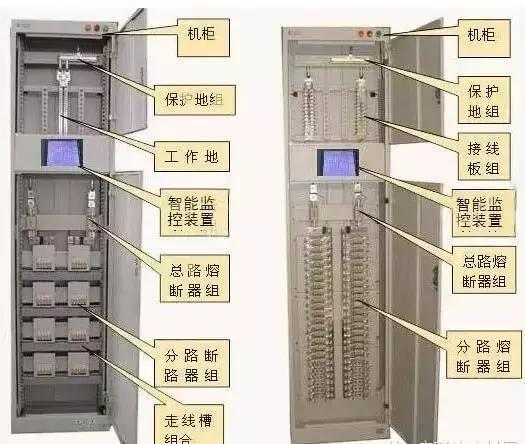 最全的配电柜型号,请收藏-2.jpg