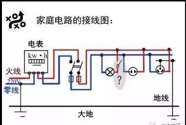 电工师傅告诉您什么是火线 地线 零线 人人必备-3.jpg