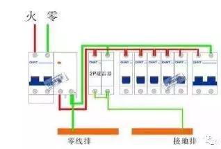 电工师傅告诉您什么是火线 地线 零线 人人必备-4.jpg