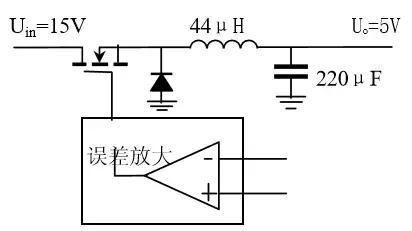 开关电源电路选择,方案选择指南-11.jpg