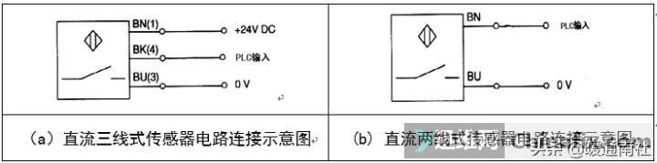 常用传感器的运用与连接-1.jpg