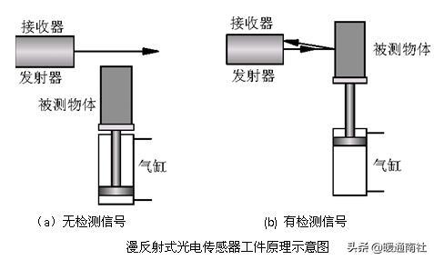 常用传感器的运用与连接-5.jpg