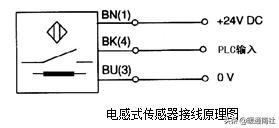 常用传感器的运用与连接-3.jpg