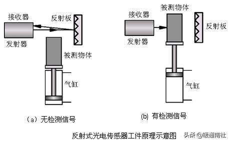 常用传感器的运用与连接-6.jpg