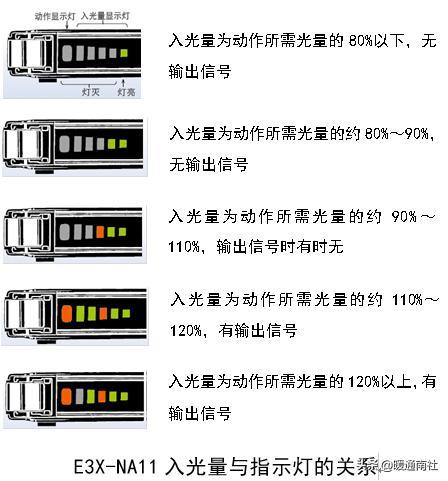 常用传感器的运用与连接-13.jpg