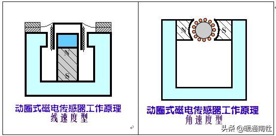 常用传感器的运用与连接-15.jpg