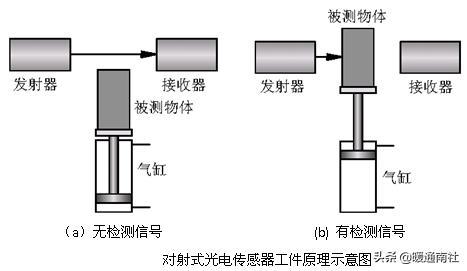 常用传感器的运用与连接-7.jpg