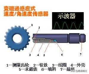 常用传感器的运用与连接-16.jpg