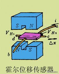 常用传感器的运用与连接-18.jpg