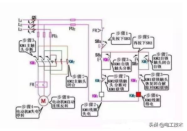 2分钟搞懂三相异步电机正反转和自锁控制电路及接线图-2.jpg