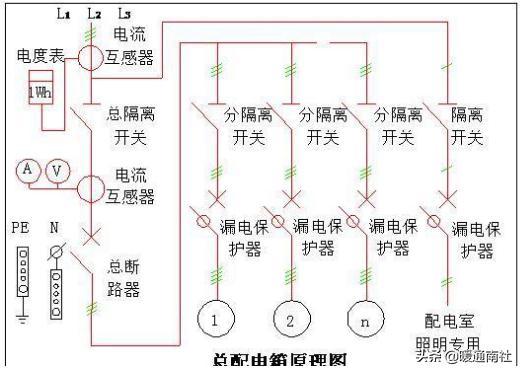 建筑工地如何安全用电?-4.jpg