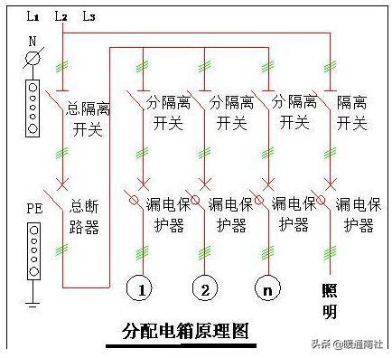 建筑工地如何安全用电?-6.jpg