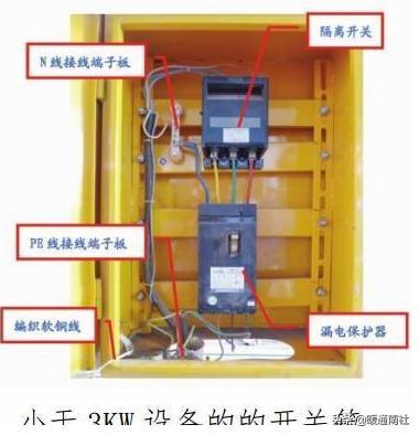 建筑工地如何安全用电?-9.jpg
