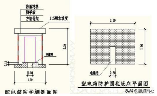 建筑工地如何安全用电?-18.jpg