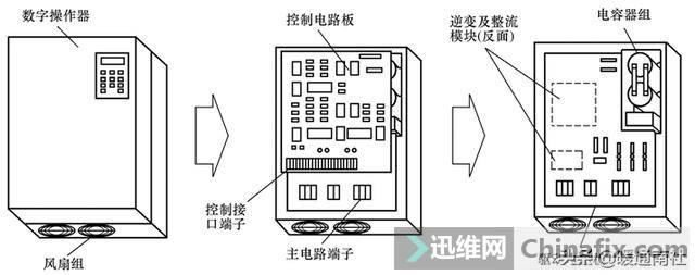 变频器基本结构与问题处理-1.jpg