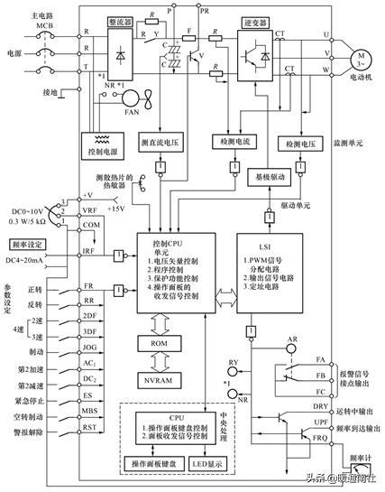变频器基本结构与问题处理-2.jpg