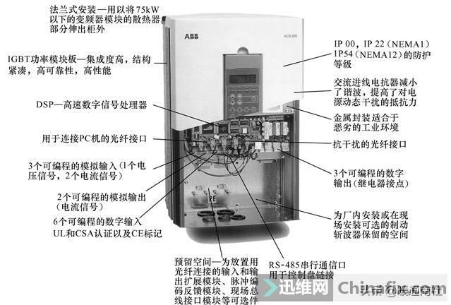 变频器基本结构与问题处理-3.jpg