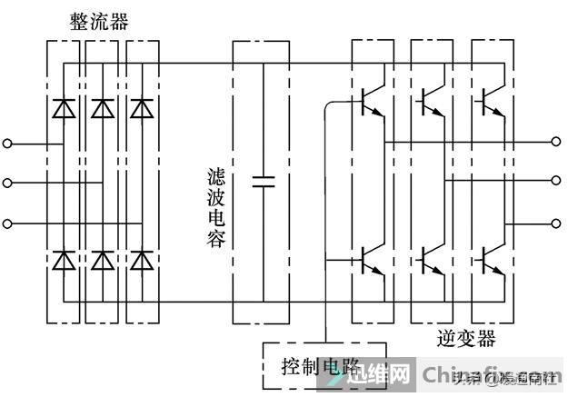 变频器基本结构与问题处理-4.jpg